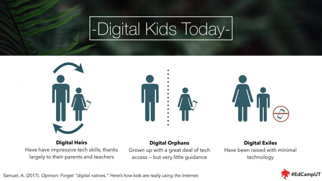 Digit Kids Today